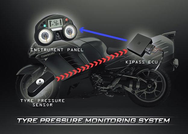 Tecnología Kawasaki